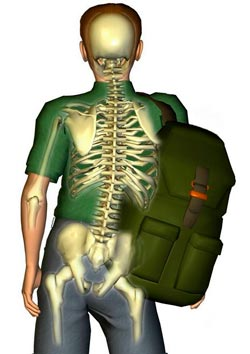 Florida Chiropractor and back to school backpack awareness